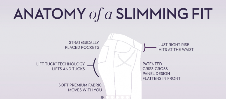 NYDJ jeans anatomy of a slimming fit