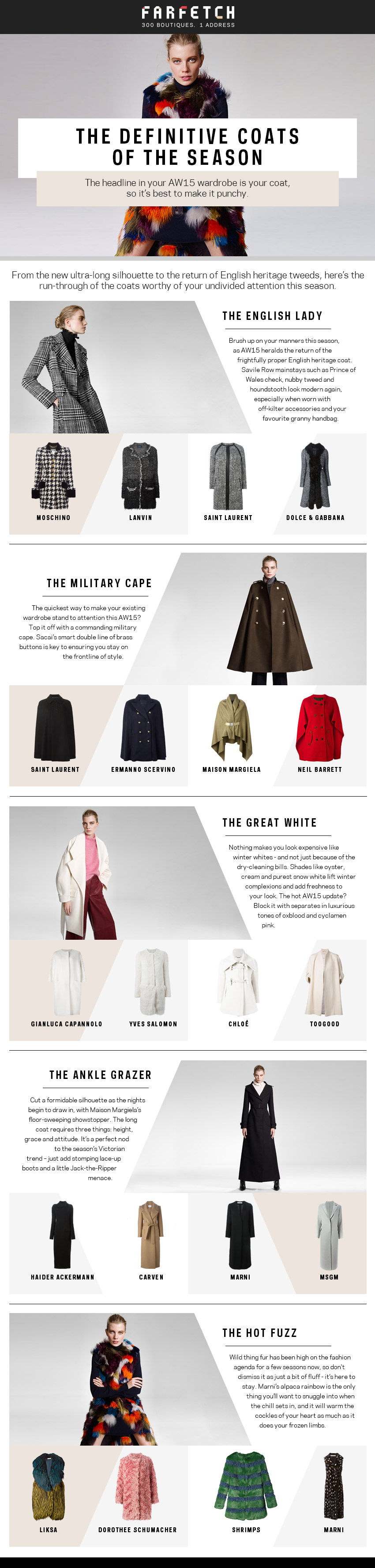 FarFetch AW Trend Report - The 6 Definitive Coats of the Season (1) copy